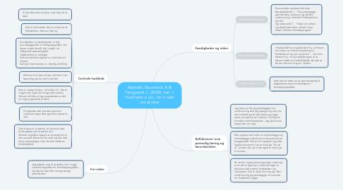 Mind Map: Abstrakt: Skovmand, K & Tanggaard, L. (2020). Lær. I: Hvad taler vi om, når vi taler om at lære
