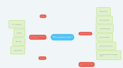 Mind Map: Wine good or bad ?