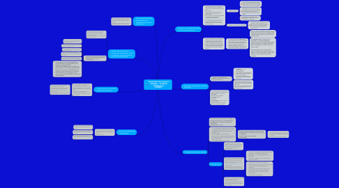 """Mind Map: Planeación de proyectos VOLARIS - """"PLAN DE SERVICIO AL CLIENTE"""""""