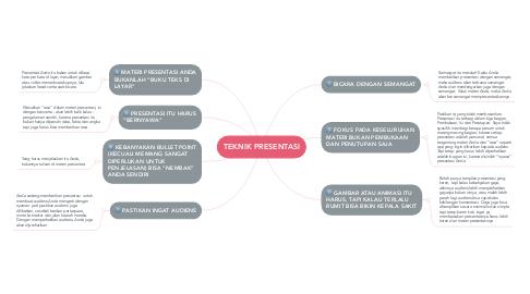 Mind Map: TEKNIK PRESENTASI