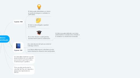 Mind Map: IDEAS PRINCIPALES