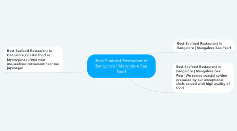 Mind Map: Best Seafood Restaurant in Bangalore   Mangalore Sea Pearl