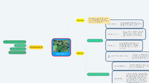 Mind Map: MẠCH ĐIỆN TỬ