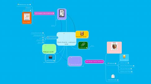 Mind Map: Mundo Estranho - versão para tablet