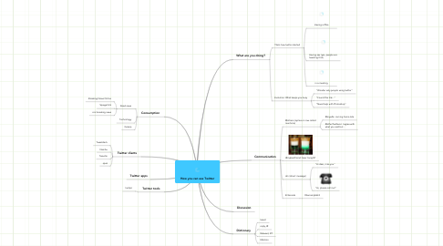 Mind Map: How you can use Twitter