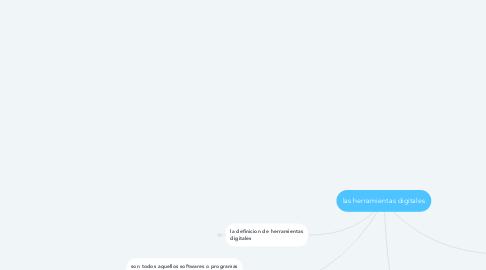 Mind Map: las herramientas digitales