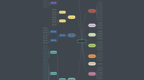 Mind Map: عنوان الخريطه