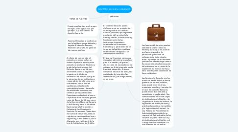 Mind Map: Derecho Bancario y Bursátil