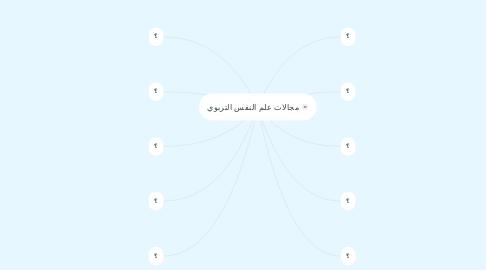 Mind Map: مجالات علم النفس التربوي