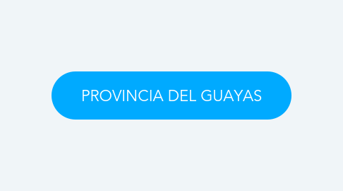Mind Map: PROVINCIA DEL GUAYAS