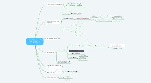 Mind Map: Lộ trình phát triển các chức năng ClickBot năm 2021-2022