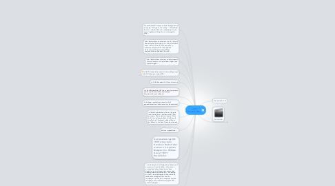 Mind Map: .John Rockerfeller.