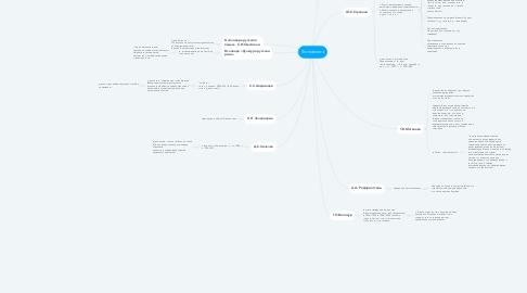 Mind Map: Филология