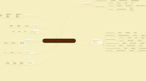 Mind Map: Прикладная По специального назначения