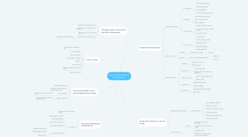 Mind Map: Tipos e Habilidades do Administrador