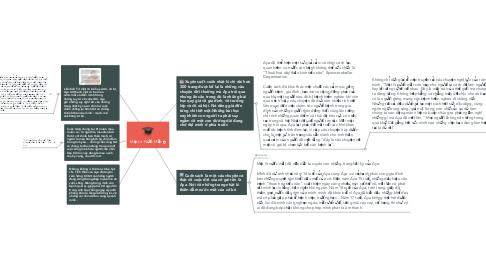 Mind Map: Một Lít Nước Mắt