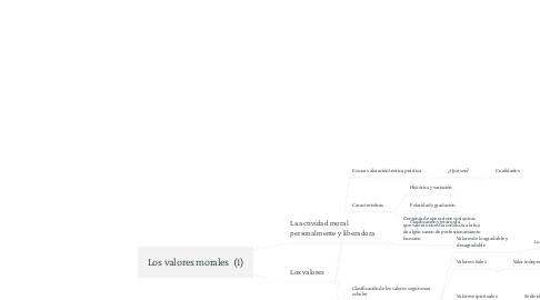 Mind Map: Los valores morales  (1)