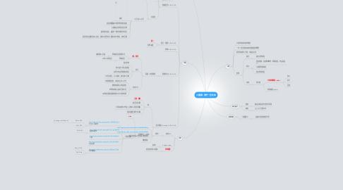 Mind Map: 大團圓: 我們一路走來