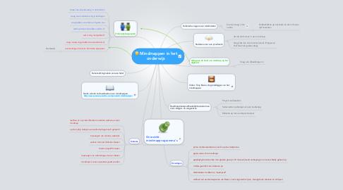 Mind Map: Mindmappen in het onderwijs