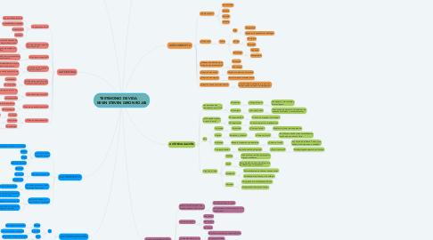 Mind Map: TESTIMONIO DE VIDA       KEVIN STEVEN GIRON ROJAS