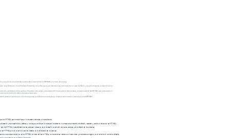 Mind Map: Ley para el desarrollo de la competitividad de la micro, pequeña y mediana empresa