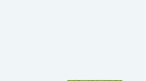 Mind Map: Câu hỏi ôn tập kĩ năng làm việc nhóm