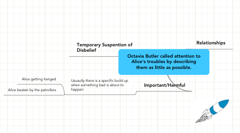 Mind Map: Octavia Butler called attention to Alice's troubles by describing them as little as possible.
