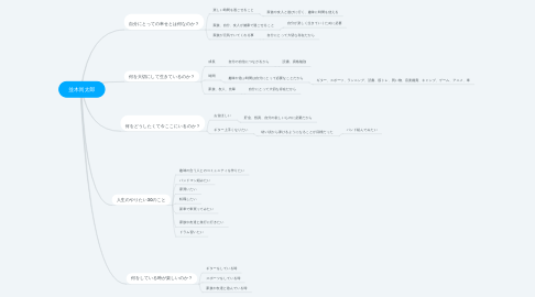 Mind Map: 並木尚太郎