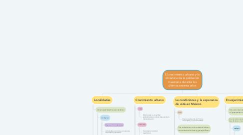 Mind Map: El crecimiento urbano y la dinámica de la población mexicana durante los últimos sesenta años