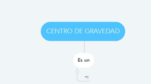 Mind Map: CENTRO DE GRAVEDAD