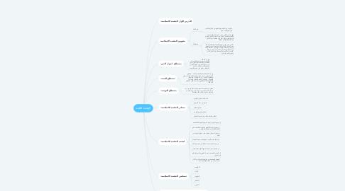Mind Map: الوحده الثانية