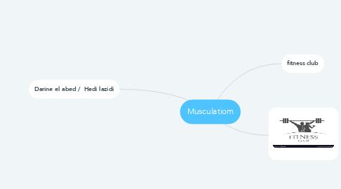 Mind Map: Musculatiom