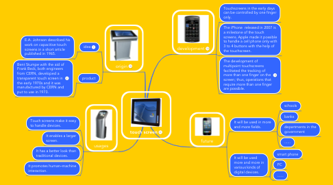 Mind Map: touch screen