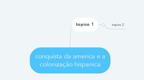 Mind Map: conquista da america e a colonização hispanica