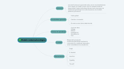 Mind Map: Modelo contextual-ecológico