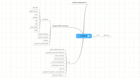 Mind Map: TechEd 07