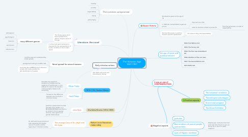 Mind Map: The Victorian Age 1837-1901