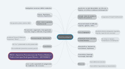Mind Map: Exame psíquico