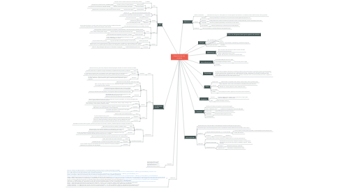 Mind Map: Infecciones de vías  urinarias