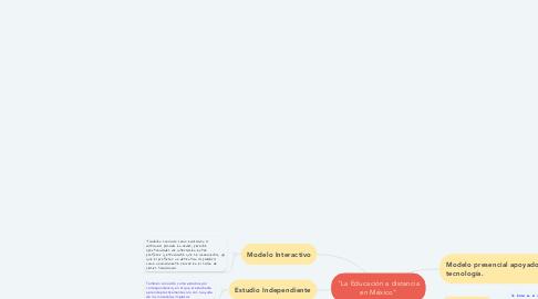 """Mind Map: """"La Educación a distancia en México"""""""