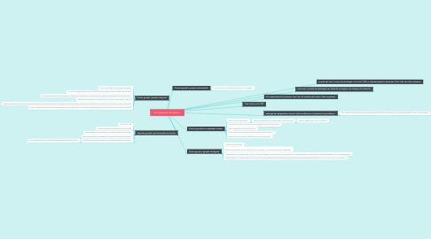 Mind Map: As 5 gerações da logística.