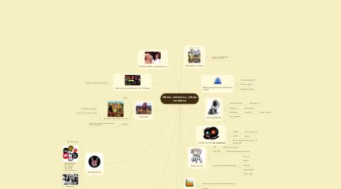 Mind Map: Música, industria y cultura mediática