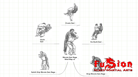 Mind Map: Morote Seio NageMind Map v2