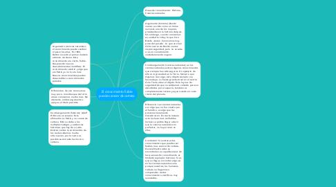 Mind Map: El conocimiento fiable puede carecer de certeza