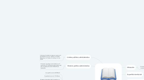 Mind Map: ESTADO ANZOÁTEGUI