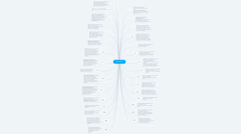 Mind Map: ARTICULO 54
