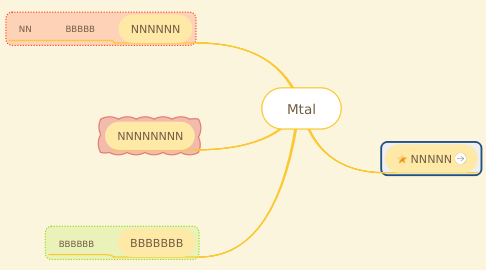 Mind Map: Mtal