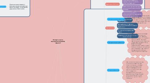 Mind Map: Жоғарғы мектеп оқытушысының кәсіби мәдинеті