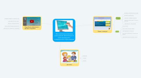 Mind Map: Электронные дневники школьников.Возможности использования в специальном образовании