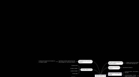 Mind Map: #BLACKLIVESMATTER
